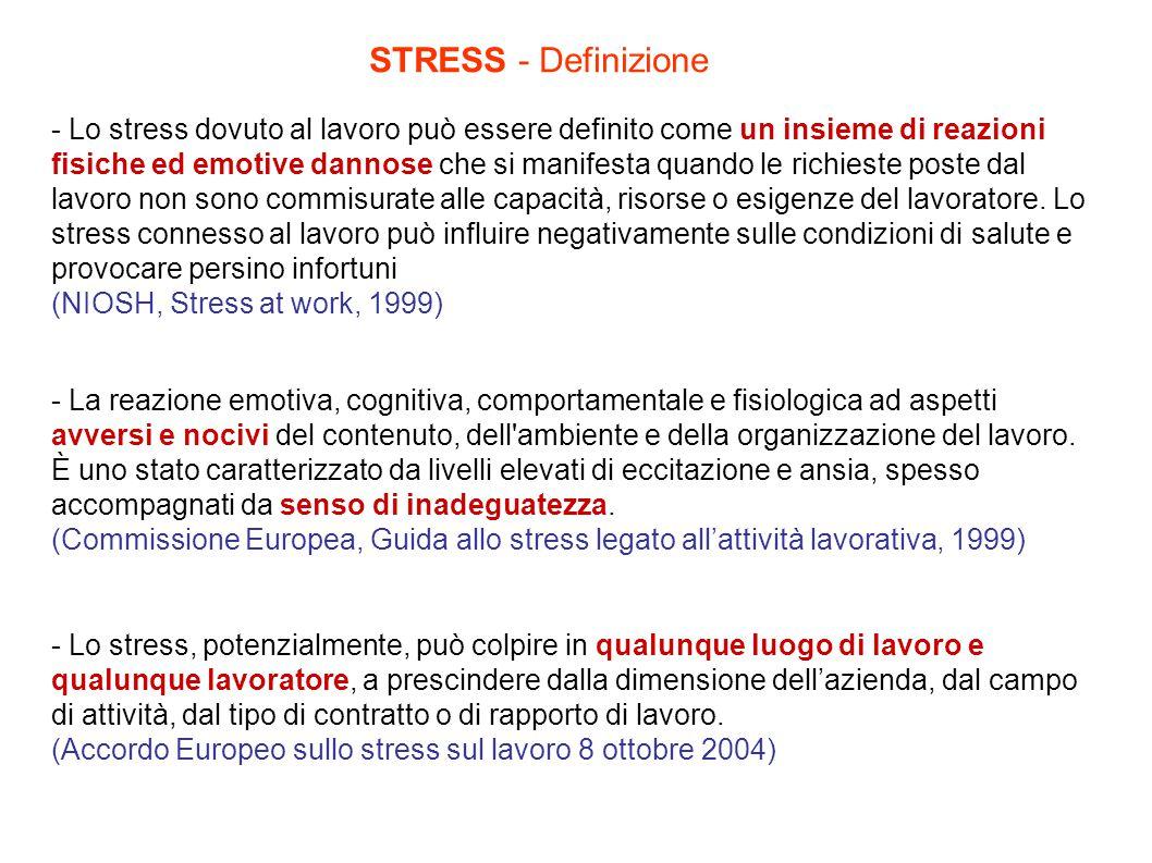 STRESS - Definizione
