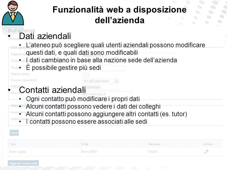 Funzionalità web a disposizione dell'azienda