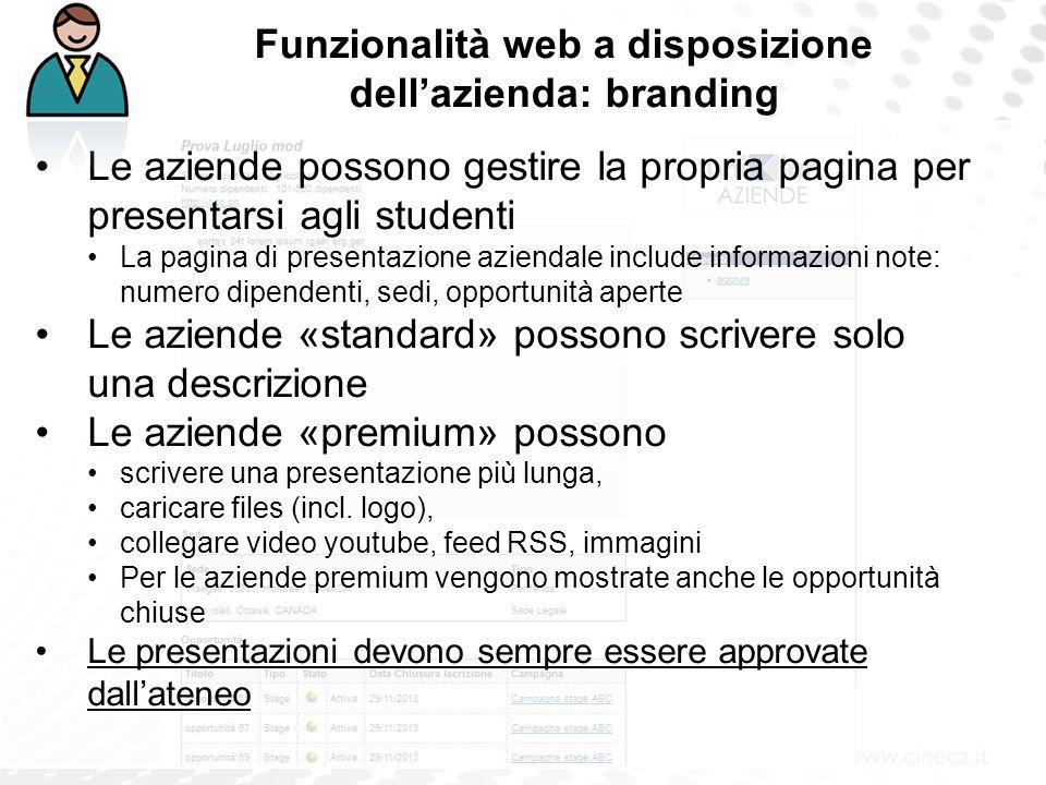 Funzionalità web a disposizione dell'azienda: branding