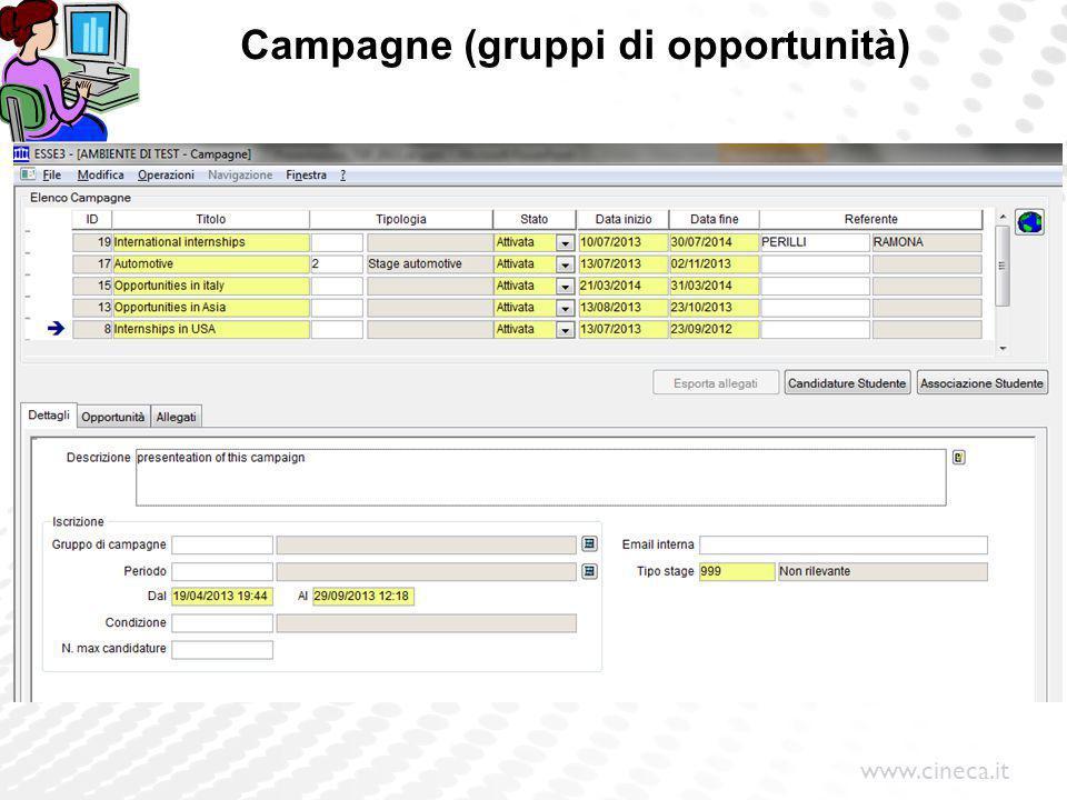 Campagne (gruppi di opportunità)