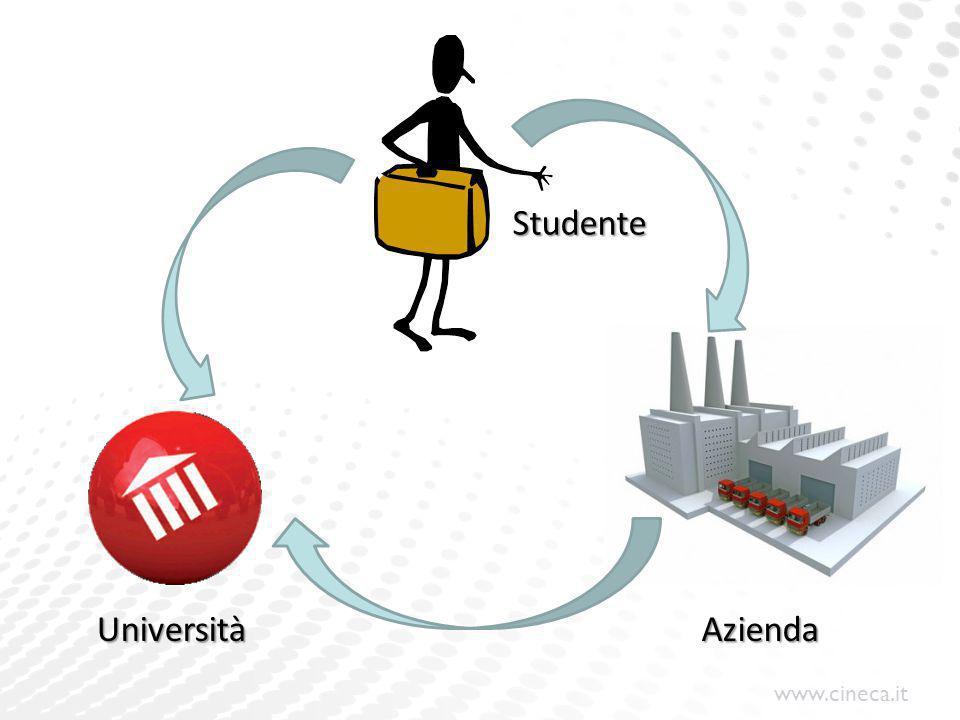 Studente Università Azienda