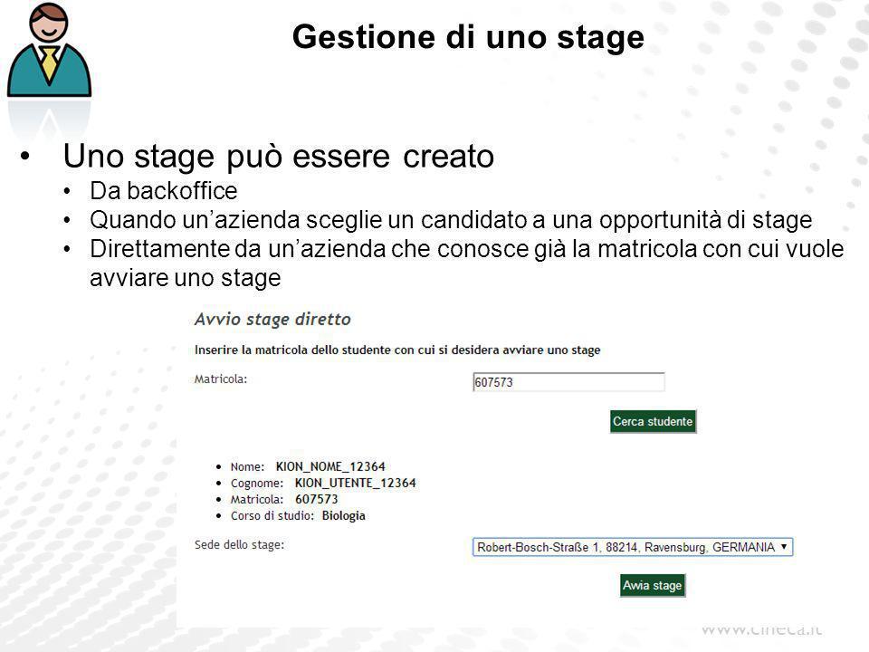 Uno stage può essere creato