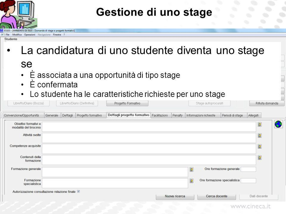 La candidatura di uno studente diventa uno stage se