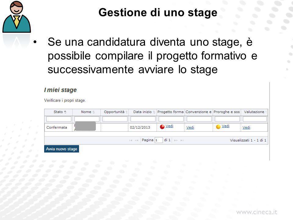 Gestione di uno stage Se una candidatura diventa uno stage, è possibile compilare il progetto formativo e successivamente avviare lo stage.