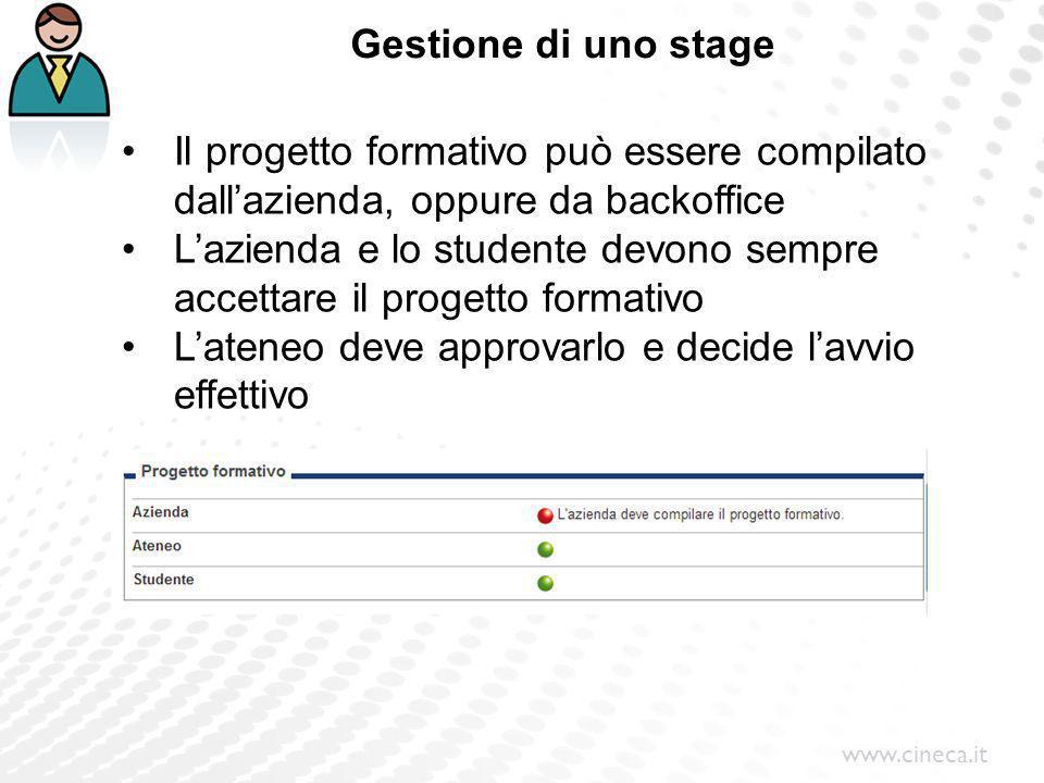Gestione di uno stage Il progetto formativo può essere compilato dall'azienda, oppure da backoffice.