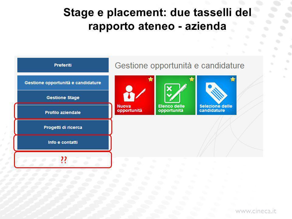 Stage e placement: due tasselli del rapporto ateneo - azienda