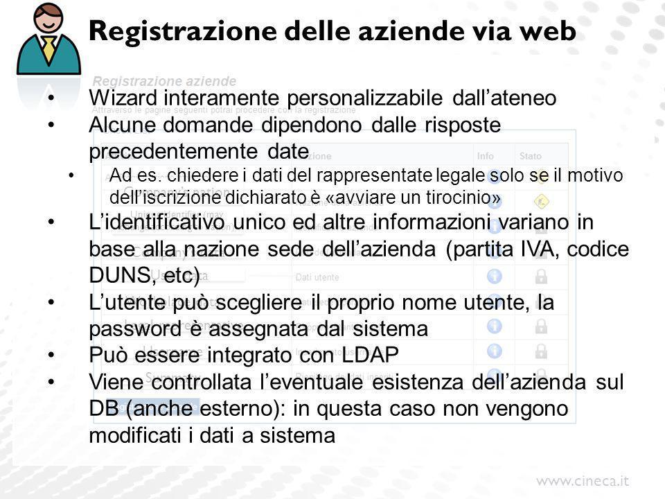 Registrazione delle aziende via web