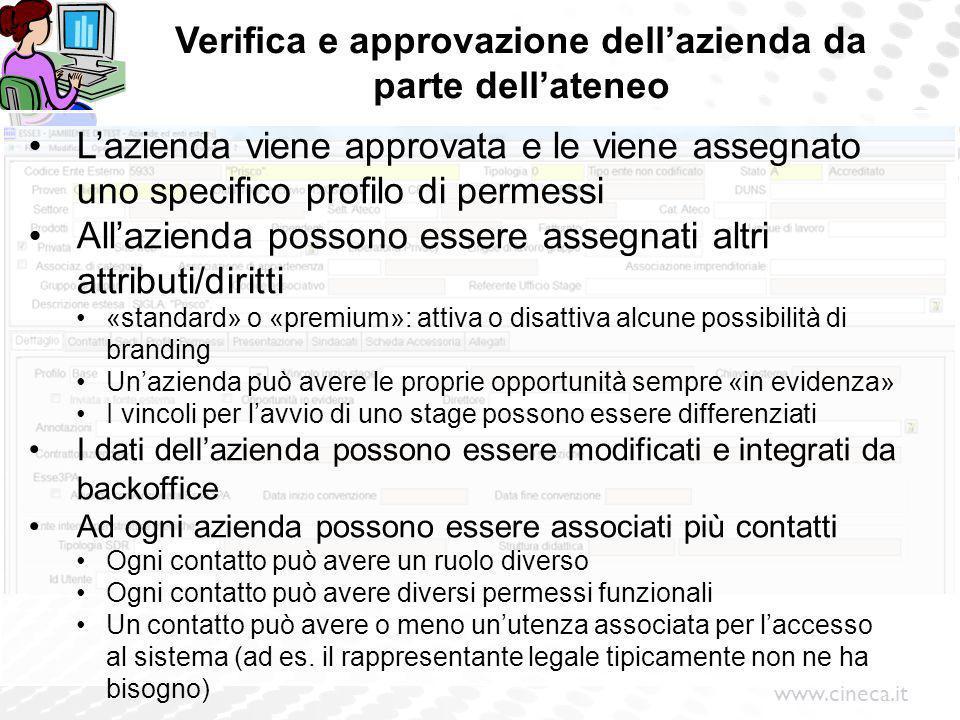 Verifica e approvazione dell'azienda da parte dell'ateneo