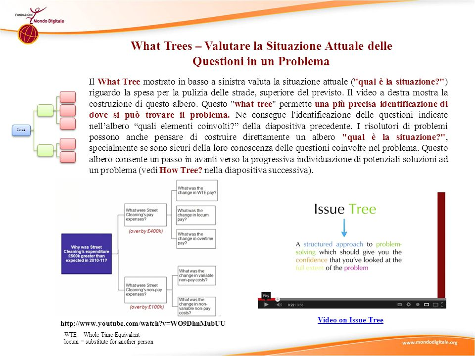 What Trees – Valutare la Situazione Attuale delle Questioni in un Problema