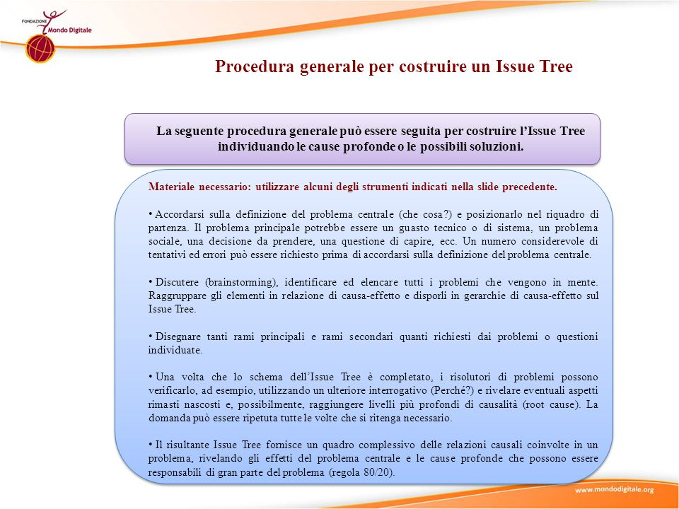 Procedura generale per costruire un Issue Tree