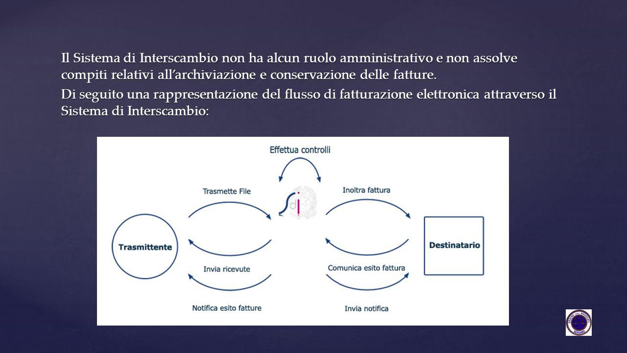 Il Sistema di Interscambio non ha alcun ruolo amministrativo e non assolve compiti relativi all'archiviazione e conservazione delle fatture.