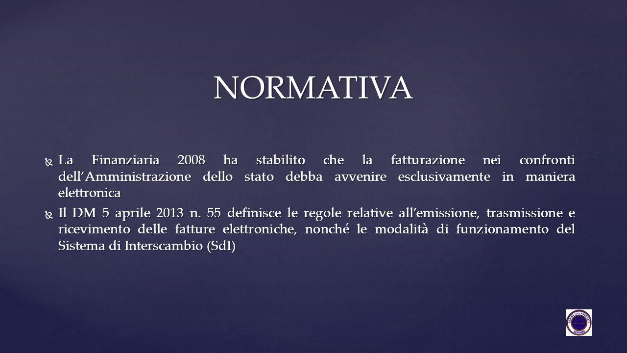 NORMATIVA