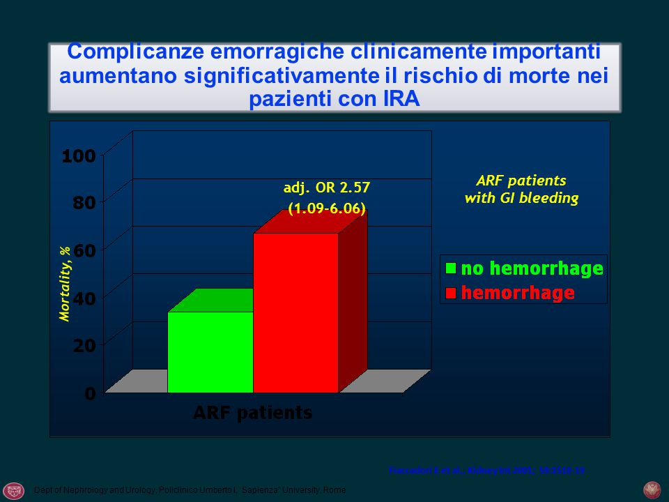 Complicanze emorragiche clinicamente importanti aumentano significativamente il rischio di morte nei pazienti con IRA