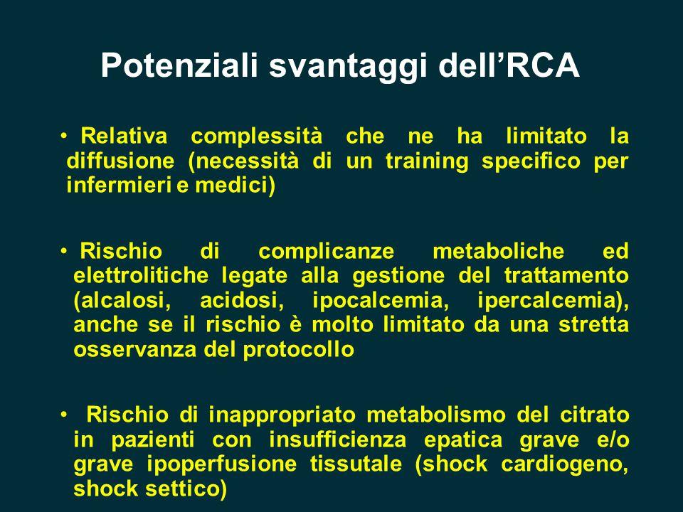 Potenziali svantaggi dell'RCA