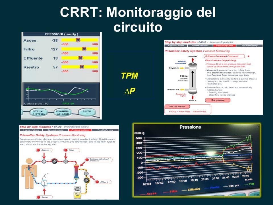 CRRT: Monitoraggio del circuito