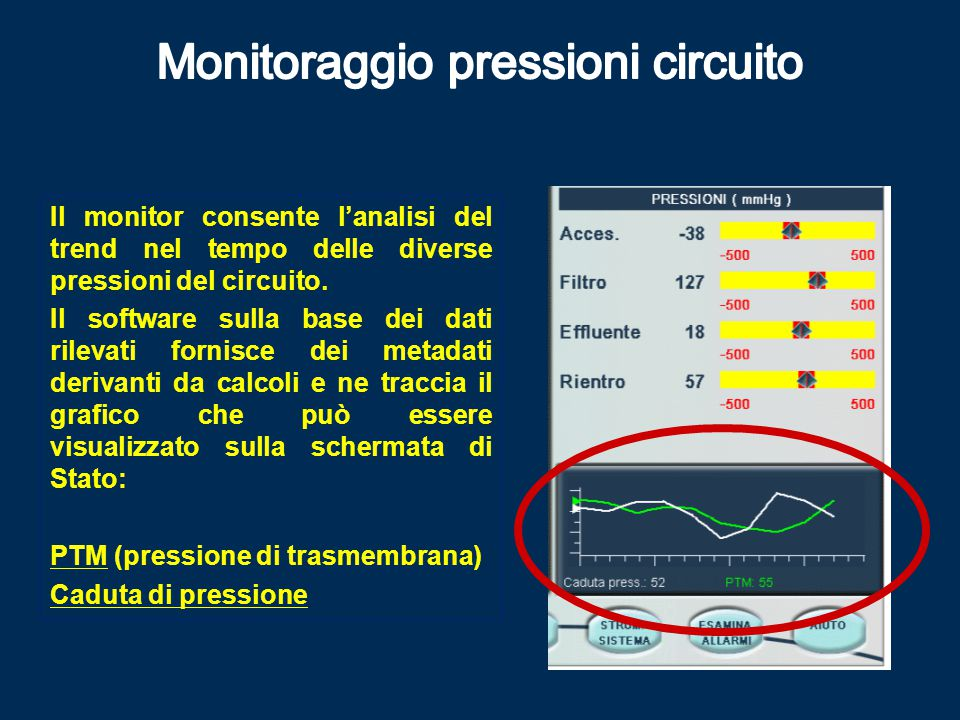 Monitoraggio pressioni circuito