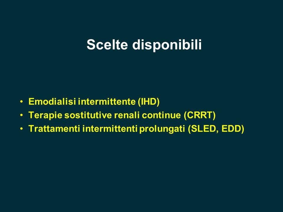 Scelte disponibili Emodialisi intermittente (IHD)