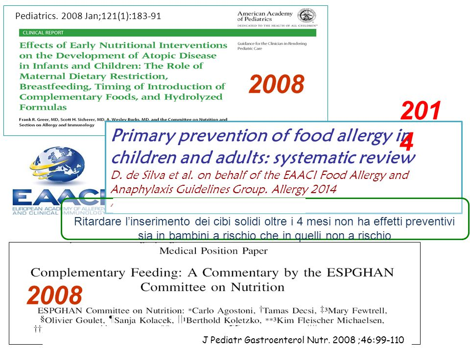 Pediatrics. 2008 Jan;121(1):183-91 2008. 2014. Primary prevention of food allergy in children and adults: systematic review.