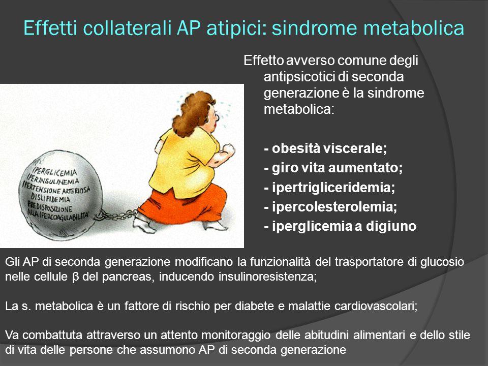 Effetti collaterali AP atipici: sindrome metabolica