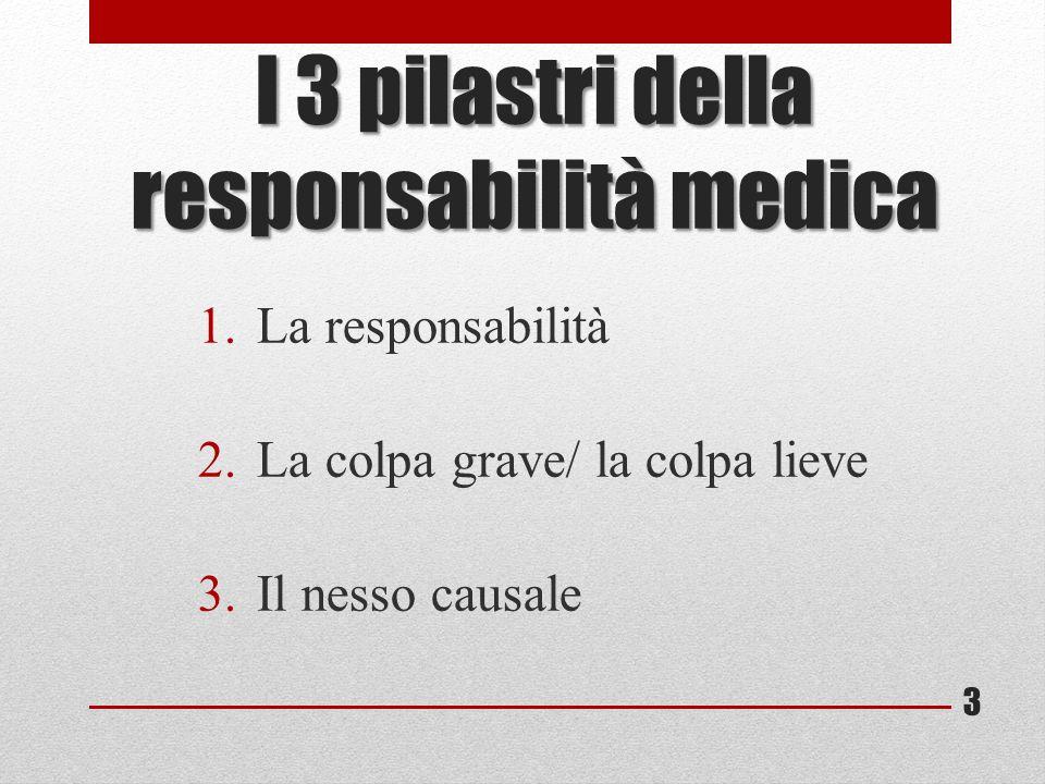 I 3 pilastri della responsabilità medica