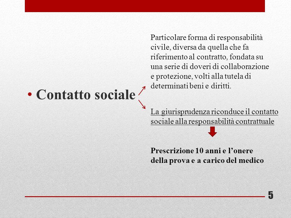 Contatto sociale