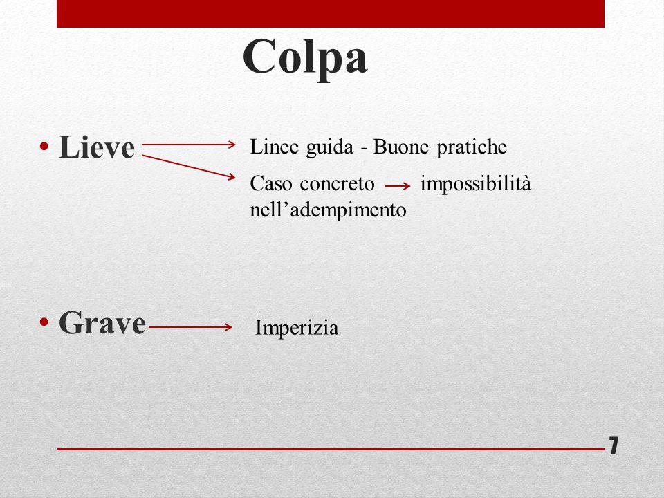 Colpa Lieve Grave Linee guida - Buone pratiche