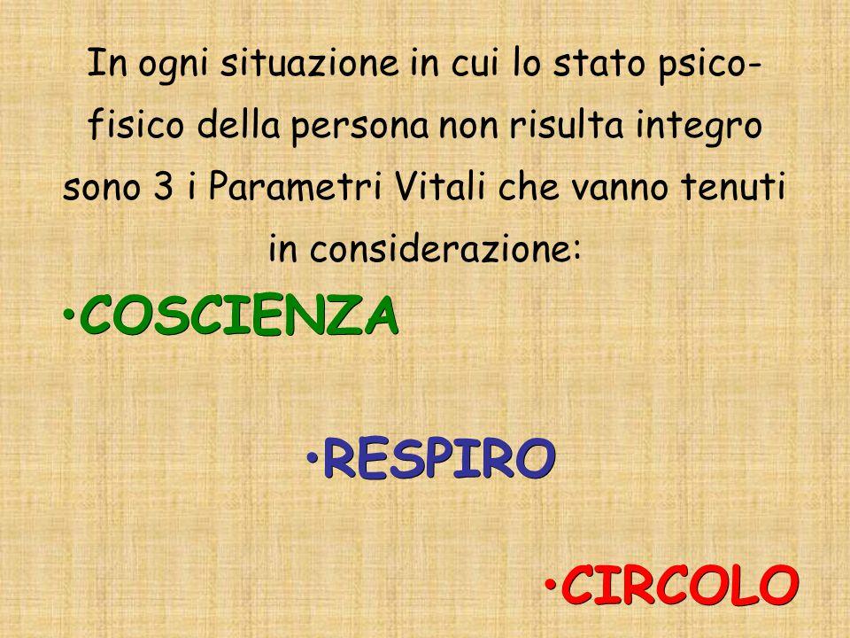 COSCIENZA RESPIRO CIRCOLO