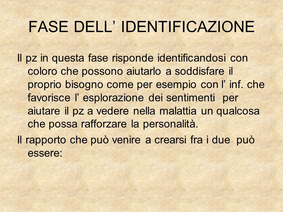 FASE DELL' IDENTIFICAZIONE