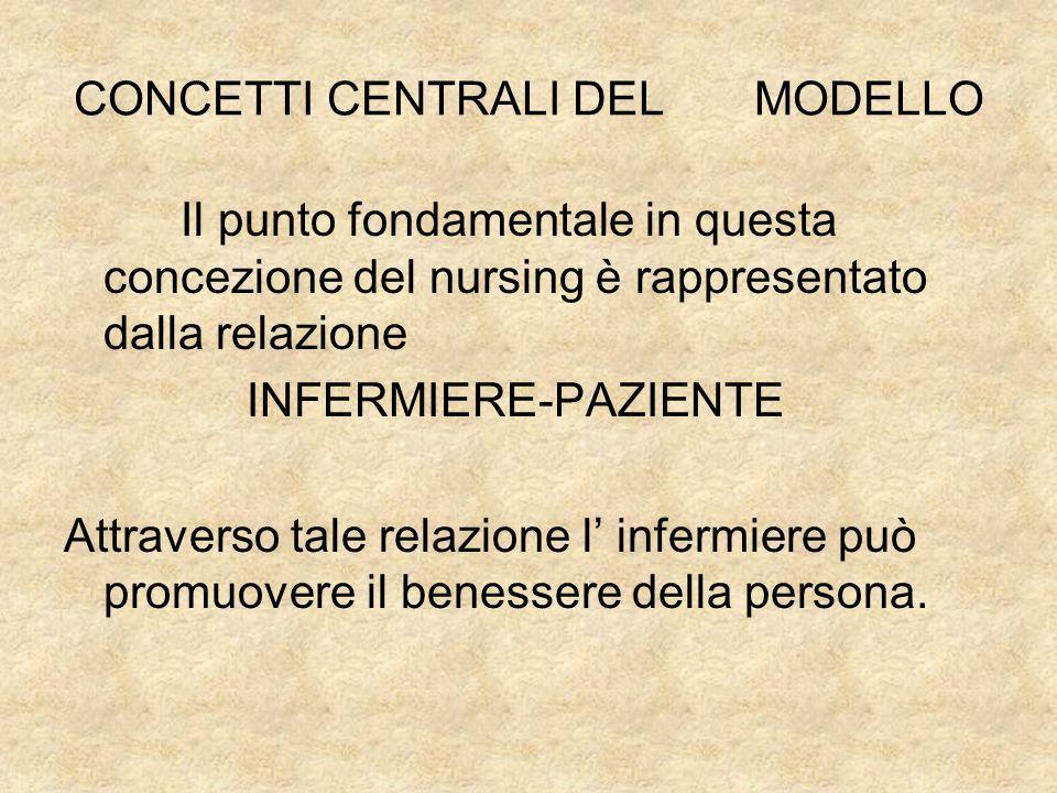 CONCETTI CENTRALI DEL MODELLO