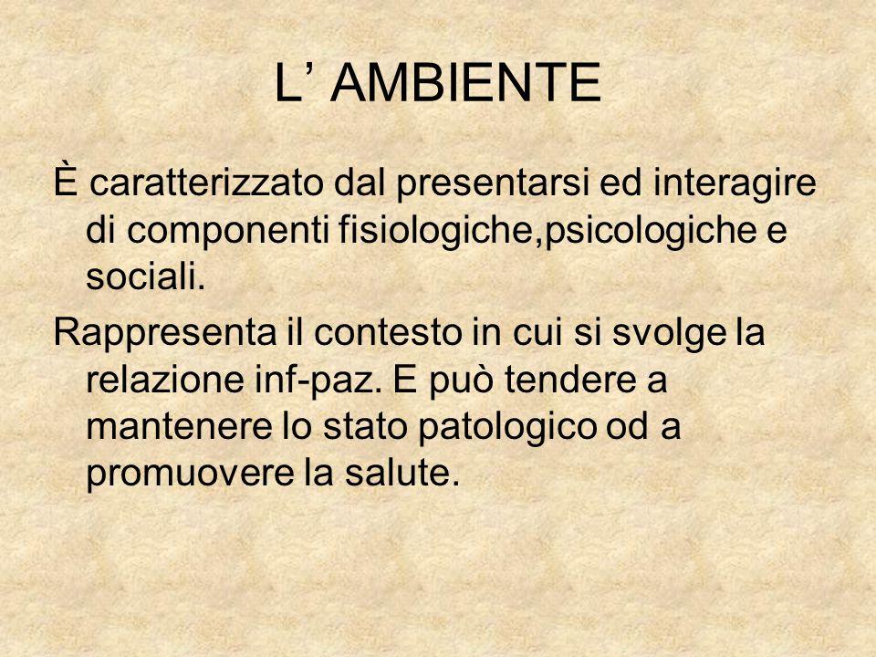 L' AMBIENTE È caratterizzato dal presentarsi ed interagire di componenti fisiologiche,psicologiche e sociali.
