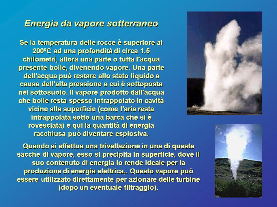 Energia da vapore sotterraneo