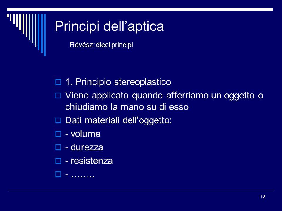 Principi dell'aptica Révész: dieci principi