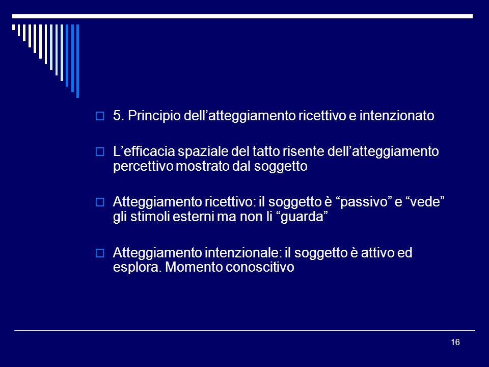 5. Principio dell'atteggiamento ricettivo e intenzionato