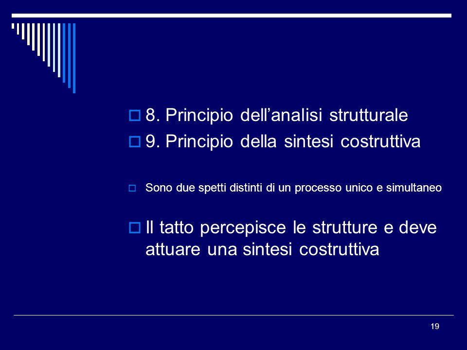 8. Principio dell'analisi strutturale