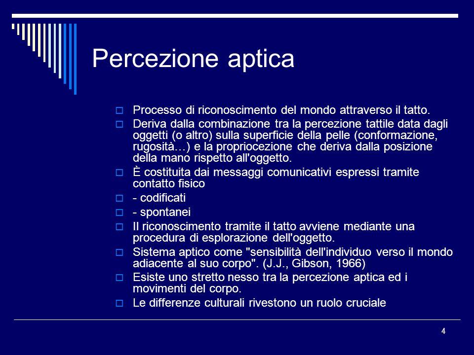 Percezione aptica Processo di riconoscimento del mondo attraverso il tatto.