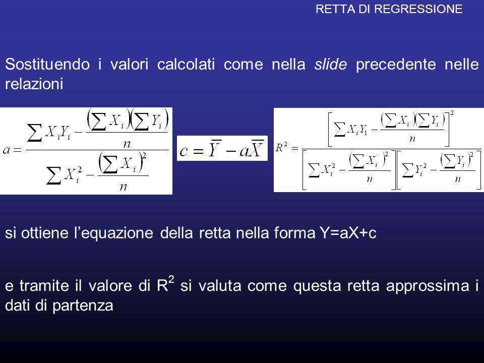 si ottiene l'equazione della retta nella forma Y=aX+c