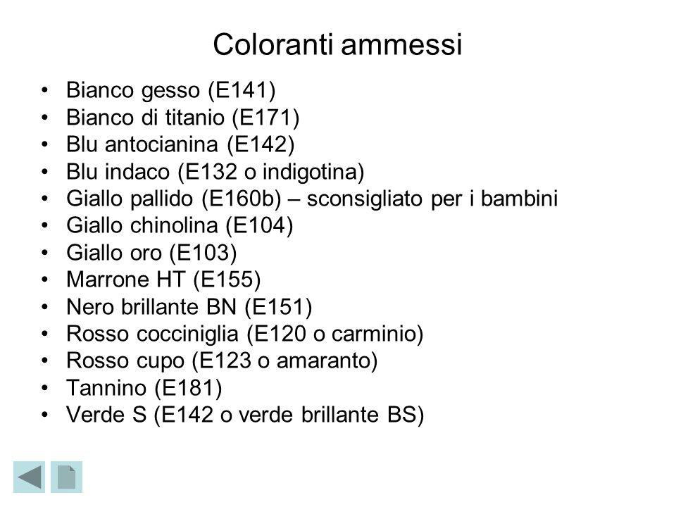 Coloranti ammessi Bianco gesso (E141) Bianco di titanio (E171)