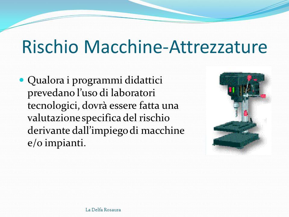 Rischio Macchine-Attrezzature