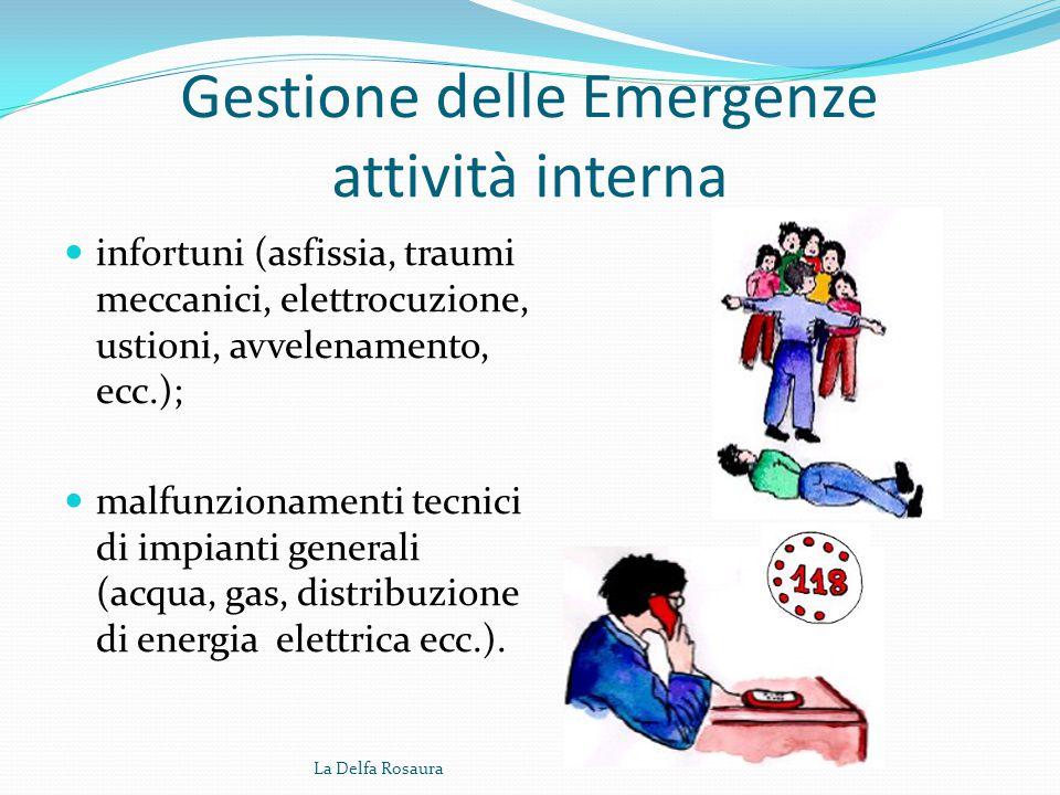 Gestione delle Emergenze attività interna