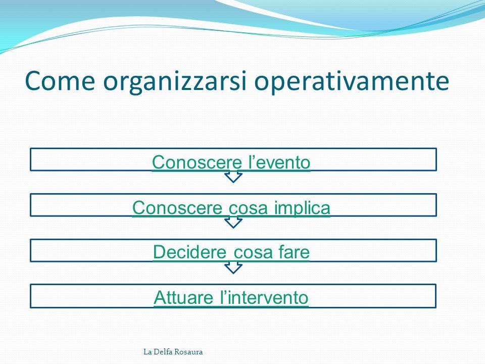 Come organizzarsi operativamente