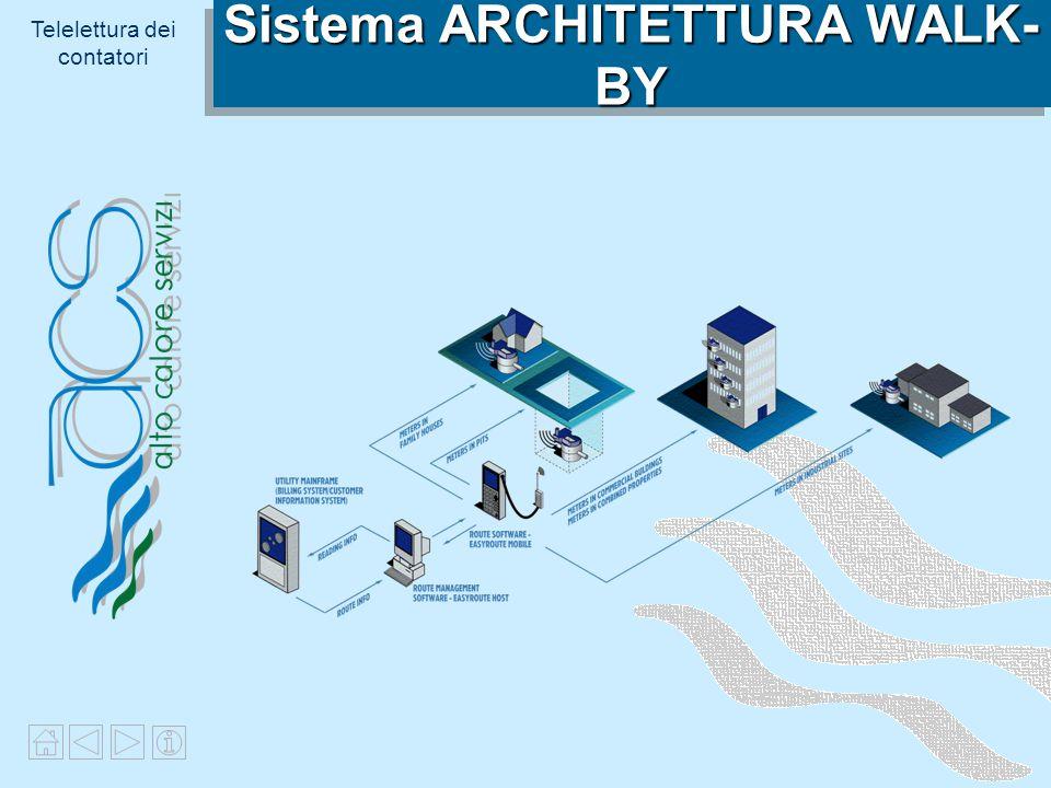 Sistema ARCHITETTURA WALK-BY