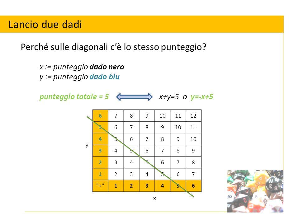 Lancio due dadi Perché sulle diagonali c'è lo stesso punteggio