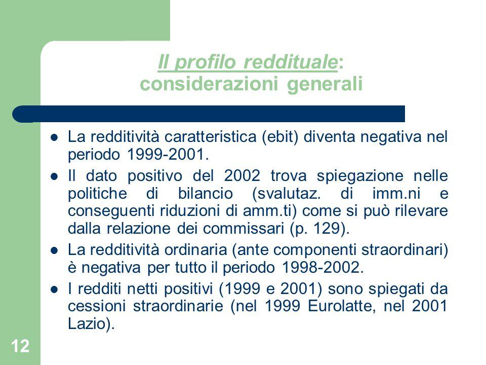 Il profilo reddituale: considerazioni generali