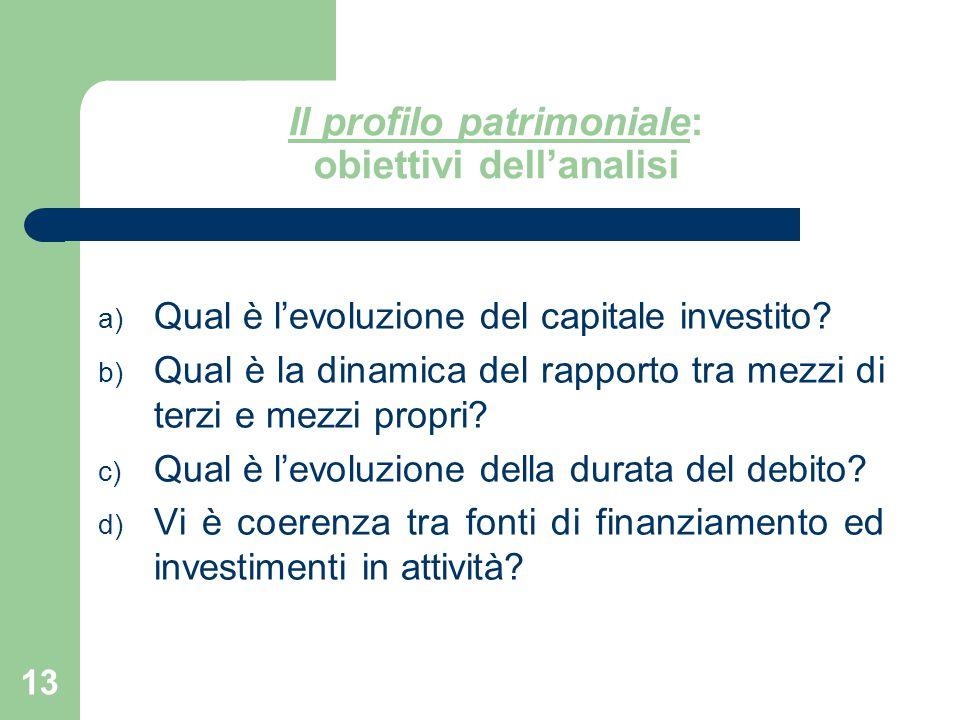 Il profilo patrimoniale: obiettivi dell'analisi