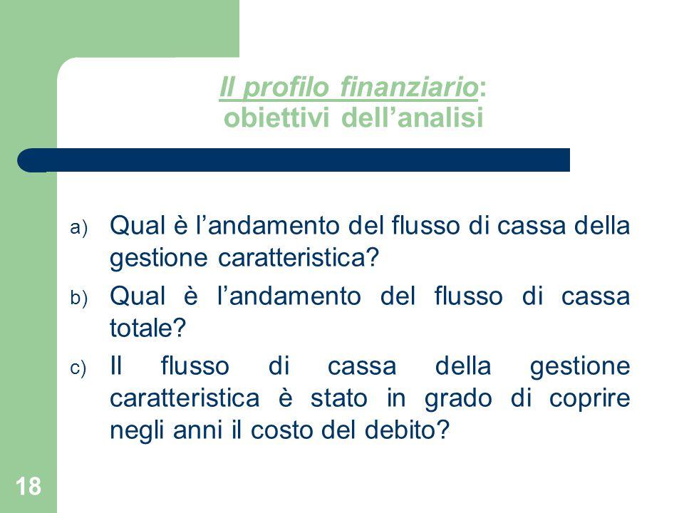 Il profilo finanziario: obiettivi dell'analisi