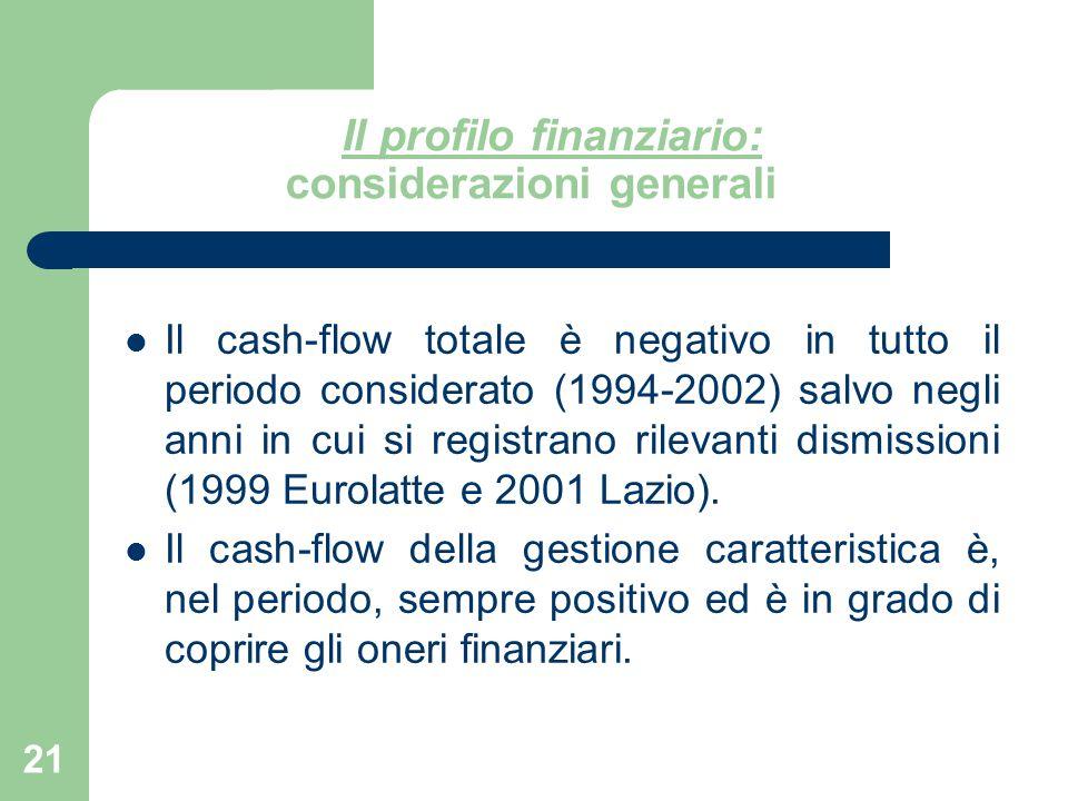 Il profilo finanziario: considerazioni generali