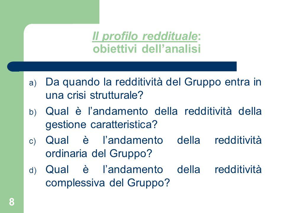 Il profilo reddituale: obiettivi dell'analisi