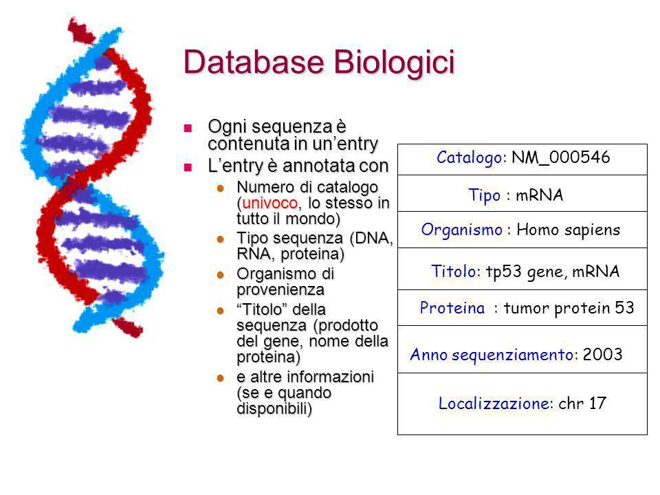 Database Biologici Ogni sequenza è contenuta in un'entry