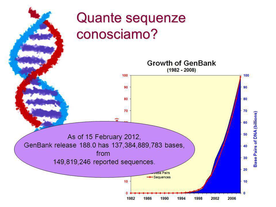 Quante sequenze conosciamo