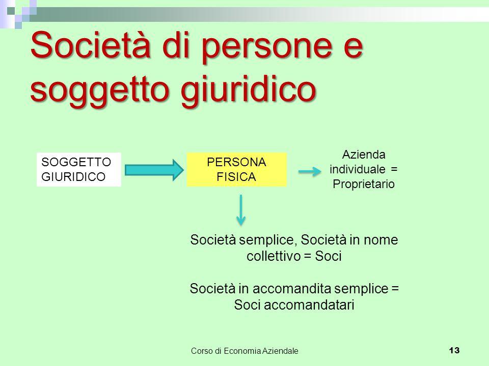 Società di persone e soggetto giuridico